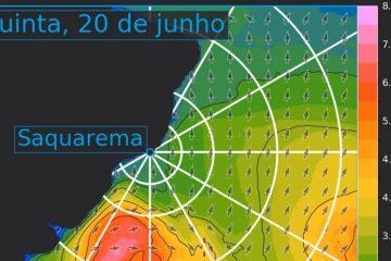 Previsão de ondas para o Oi Rio Pro
