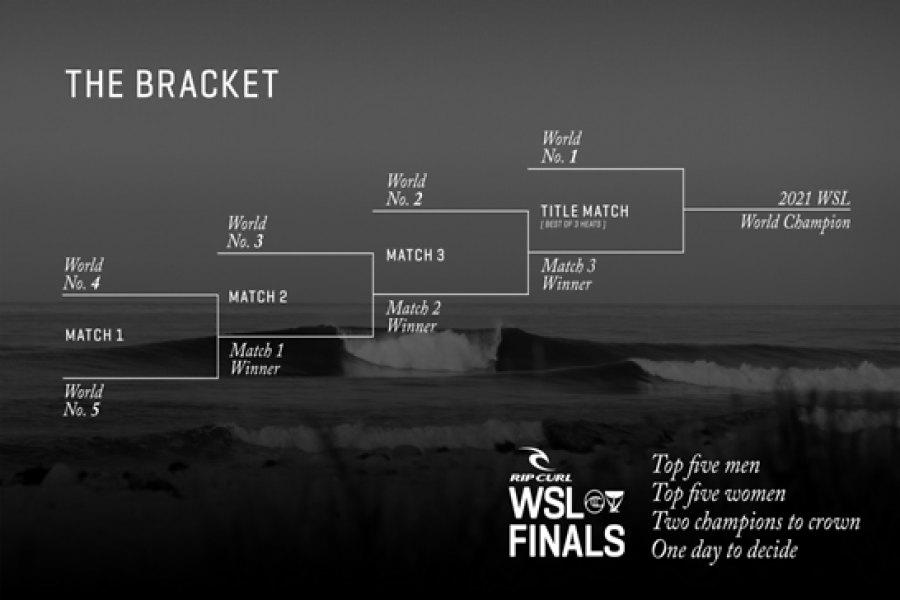 Final WSL